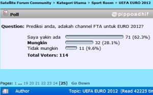 Forsater Optimis Saksikan EURO 2012 Secara FTA